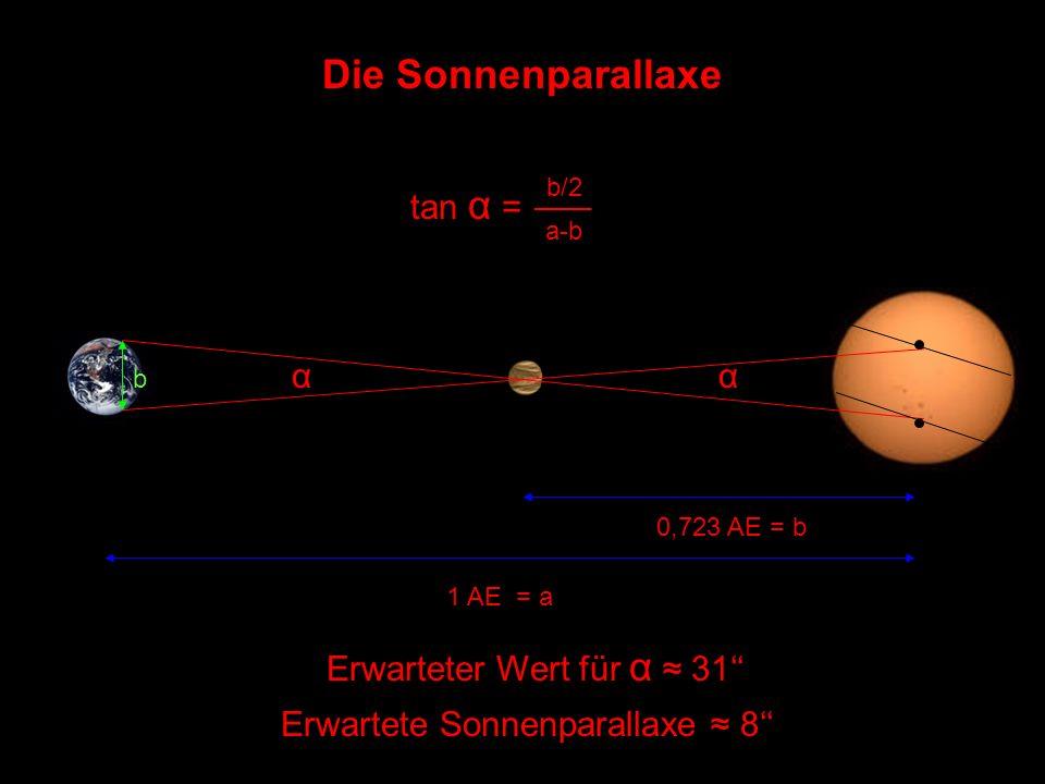 Die Sonnenparallaxe tan α = α α Erwarteter Wert für α ≈ 31''