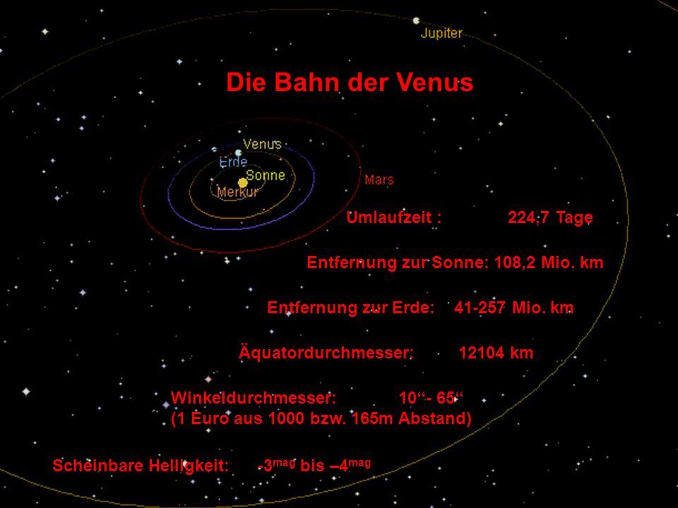 Die Bahn der Venus Umlaufzeit : 224,7 Tage