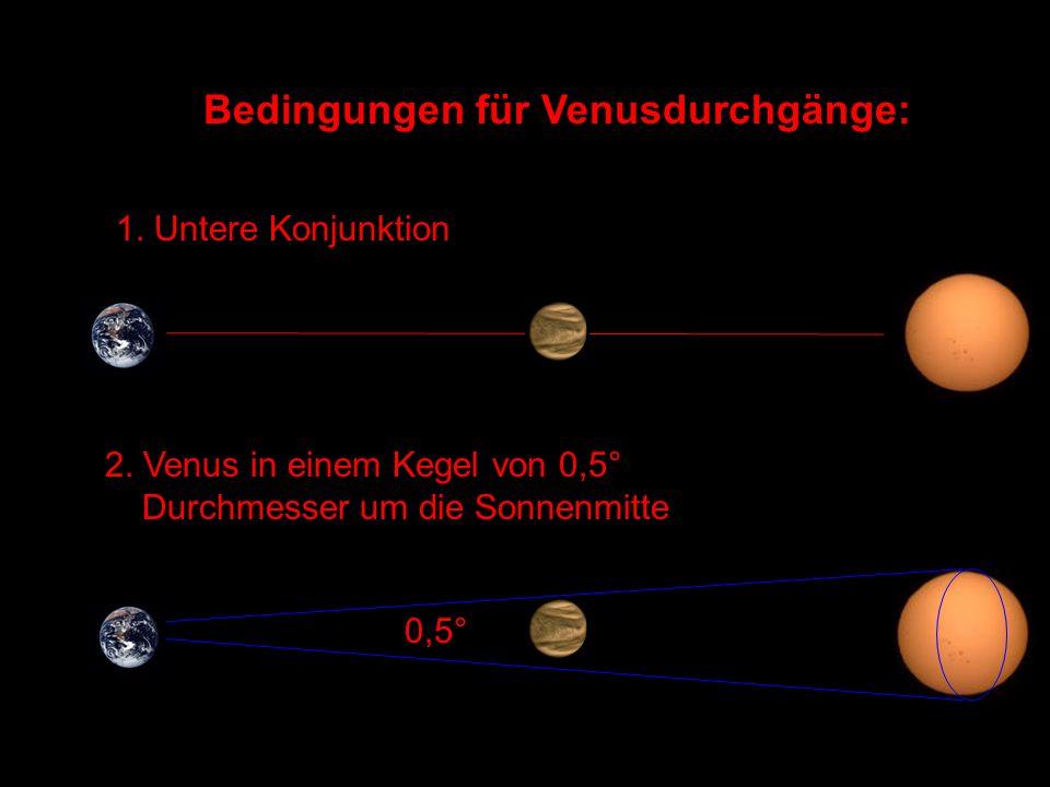Bedingungen für Venusdurchgänge: