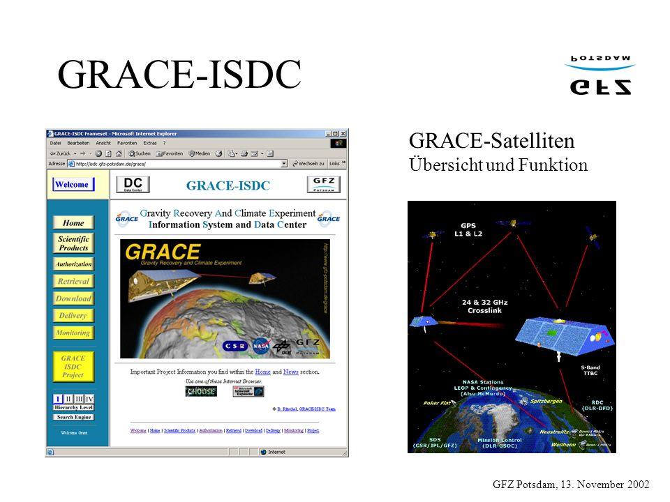 GRACE-ISDC GRACE-Satelliten Übersicht und Funktion