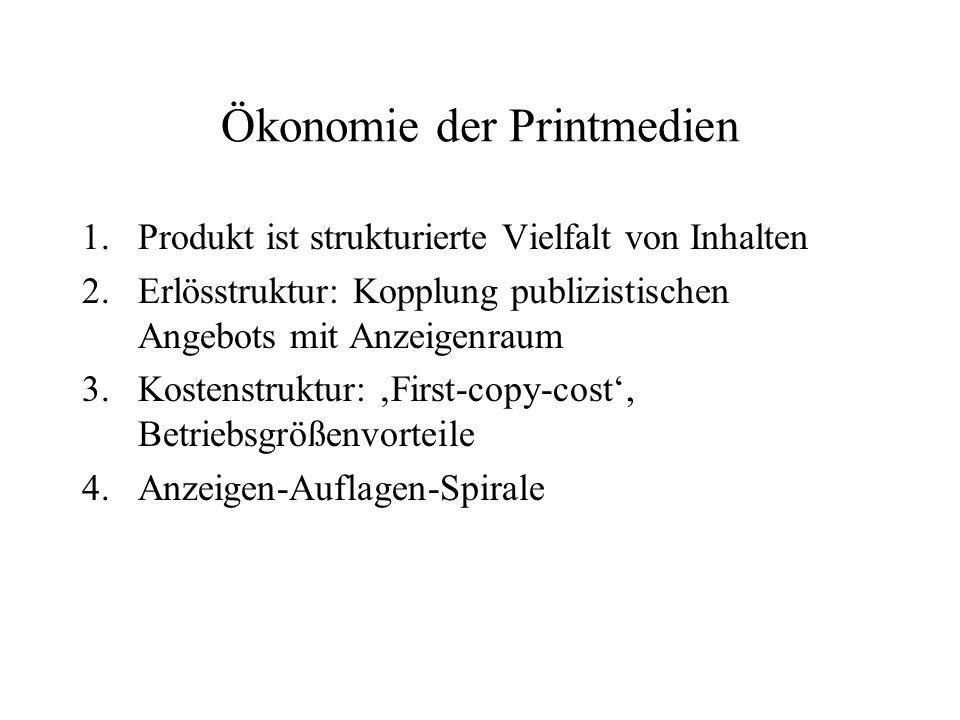 Ökonomie der Printmedien