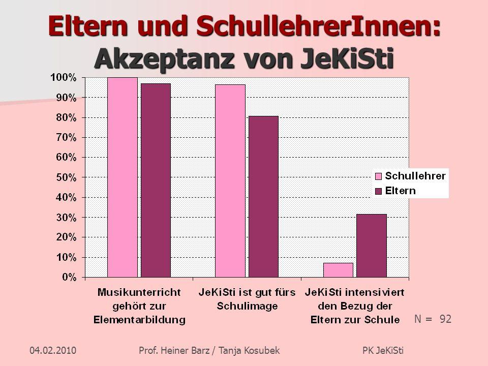 Eltern und SchullehrerInnen: Akzeptanz von JeKiSti