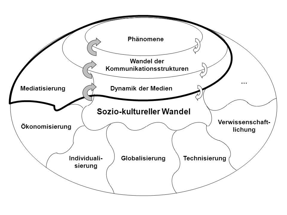 Sozio-kultureller Wandel