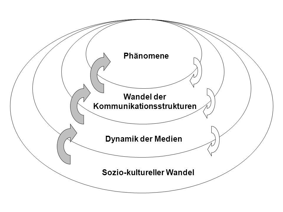 Wandel der Kommunikationsstrukturen Sozio-kultureller Wandel