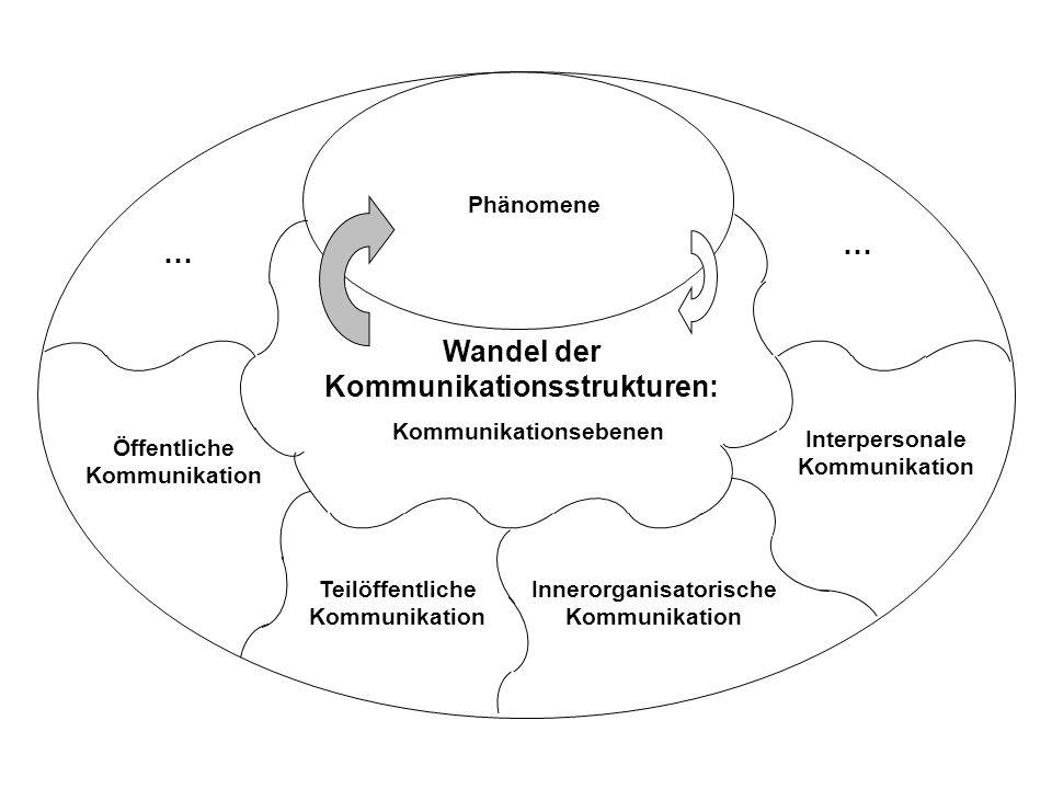 … … Wandel der Kommunikationsstrukturen: