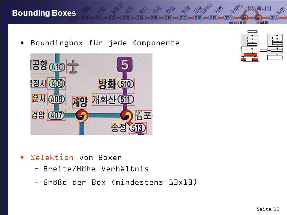 Bounding Boxes Boundingbox für jede Komponente. Selektion von Boxen.