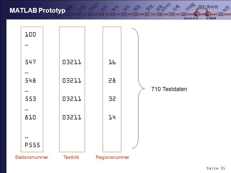 MATLAB Prototyp 100. … 547 03211 16. 548 03211 28. 553 03211 32. 810 03211 14. P555. 710 Testdaten.