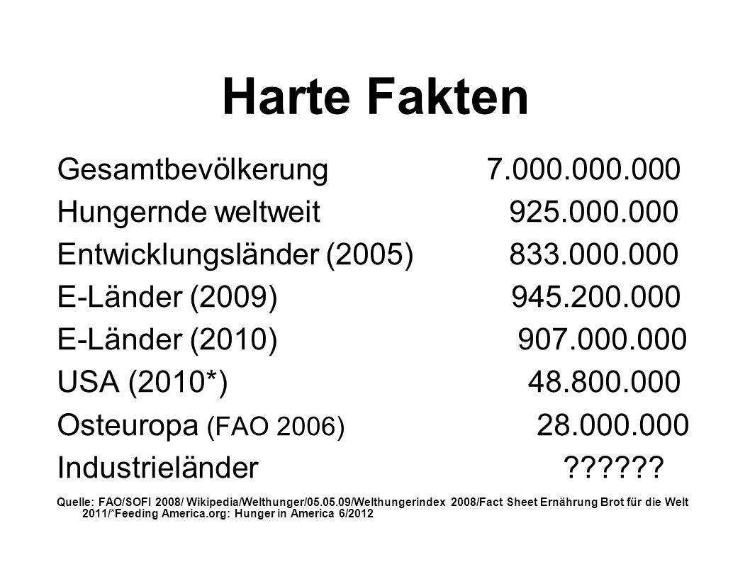 Harte Fakten Gesamtbevölkerung 7.000.000.000