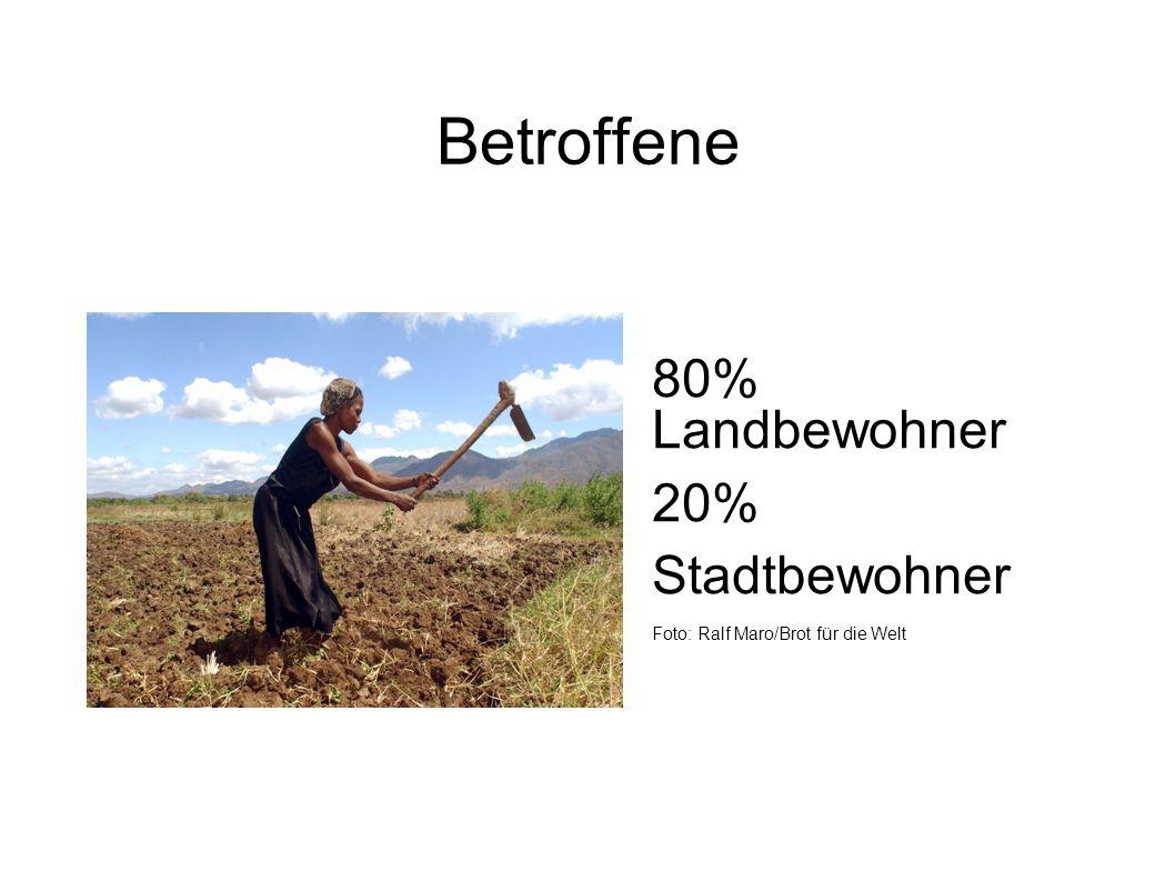 Betroffene 80% Landbewohner 20% Stadtbewohner