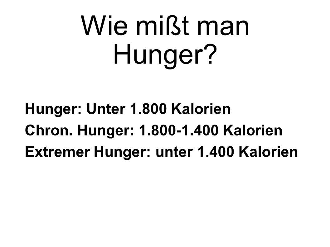 Wie mißt man Hunger Hunger: Unter 1.800 Kalorien
