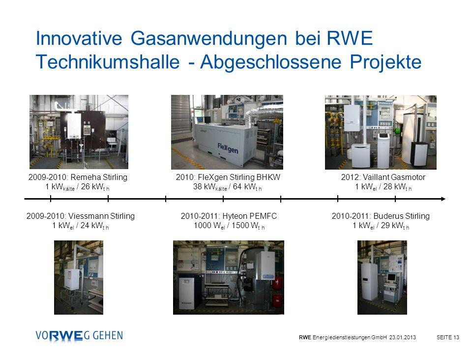 Innovative Gasanwendungen bei RWE Technikumshalle - Abgeschlossene Projekte