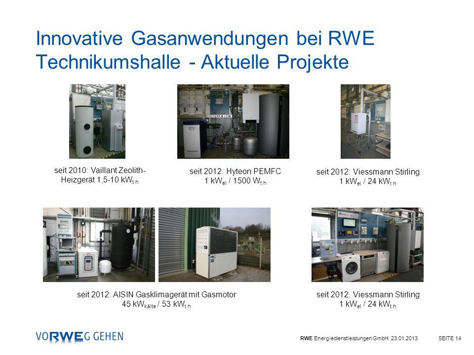 Innovative Gasanwendungen bei RWE Technikumshalle - Aktuelle Projekte