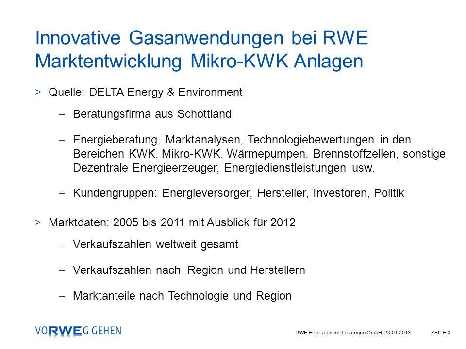 Innovative Gasanwendungen bei RWE Marktentwicklung Mikro-KWK Anlagen