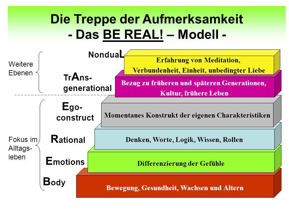 Die Treppe der Aufmerksamkeit - Das BE REAL! – Modell -