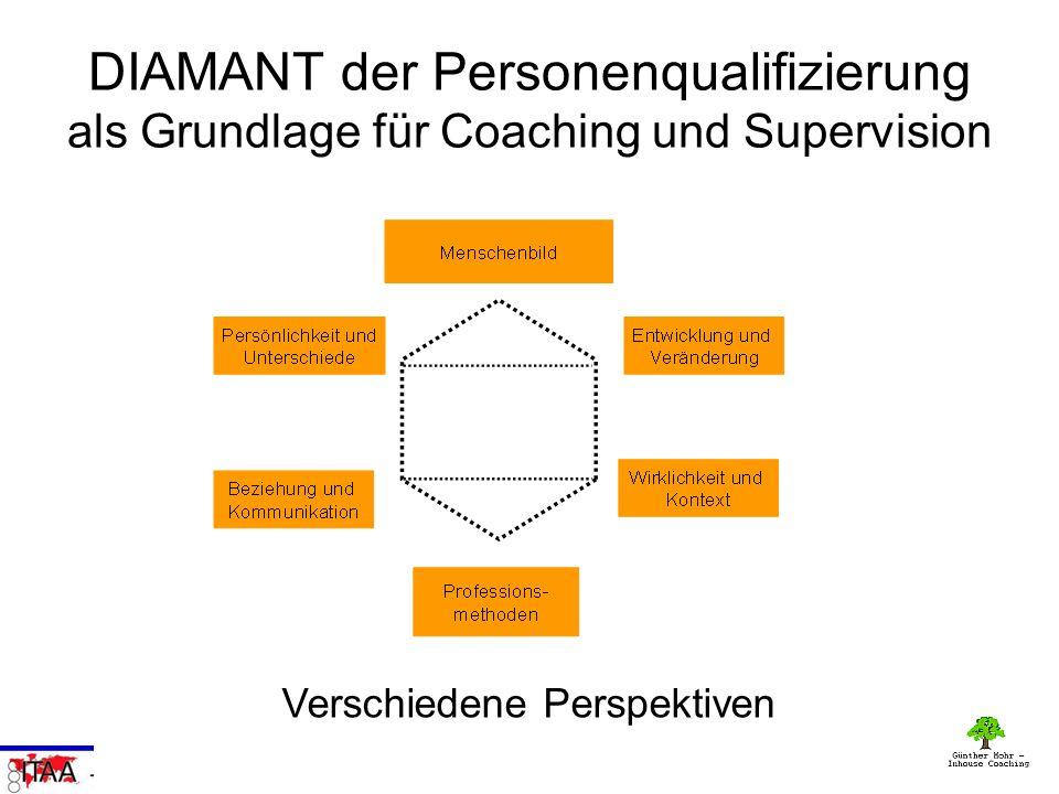 DIAMANT der Personenqualifizierung als Grundlage für Coaching und Supervision