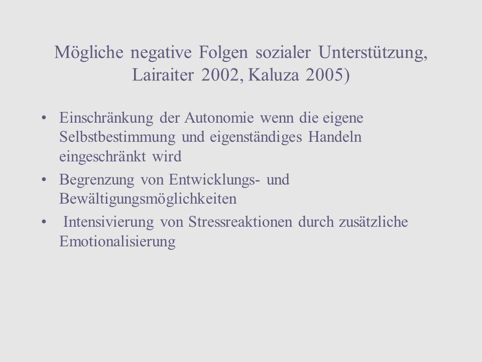 Mögliche negative Folgen sozialer Unterstützung, Lairaiter 2002, Kaluza 2005)