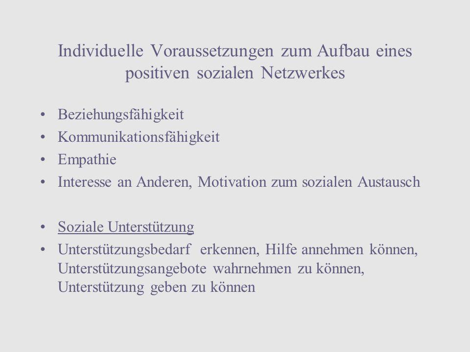 Individuelle Voraussetzungen zum Aufbau eines positiven sozialen Netzwerkes