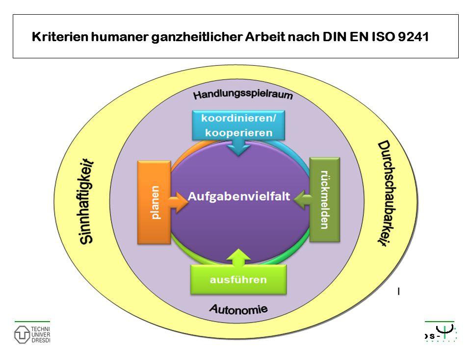 Kriterien humaner ganzheitlicher Arbeit nach DIN EN ISO 9241
