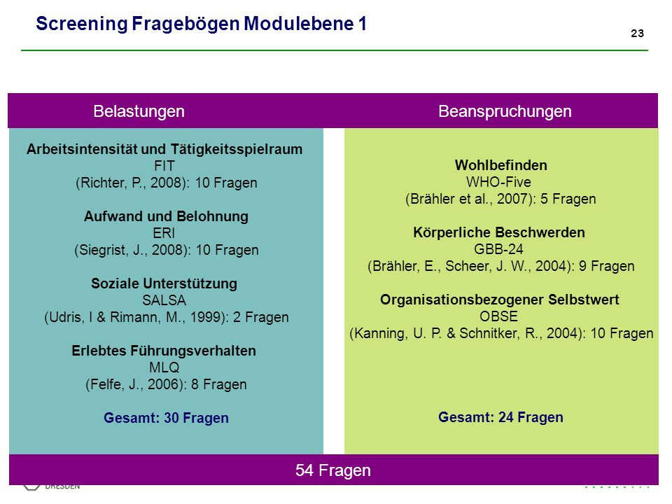 Screening Fragebögen Modulebene 1