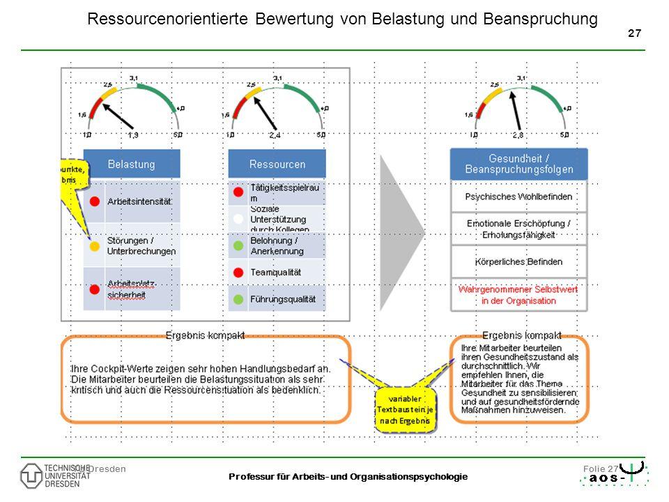 Ressourcenorientierte Bewertung von Belastung und Beanspruchung