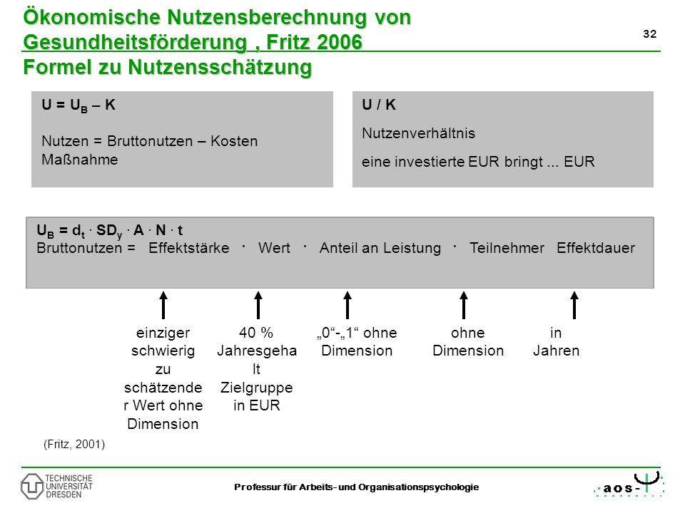 Ökonomische Nutzensberechnung von Gesundheitsförderung , Fritz 2006