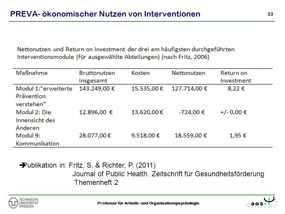 PREVA- ökonomischer Nutzen von Interventionen