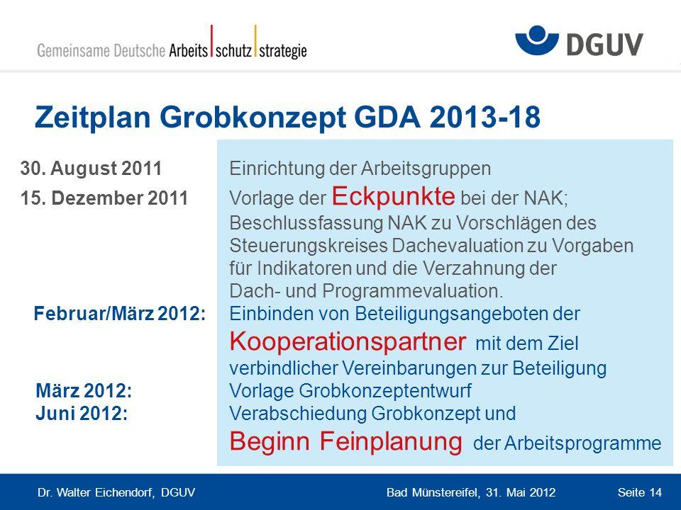 Zeitplan Grobkonzept GDA 2013-18