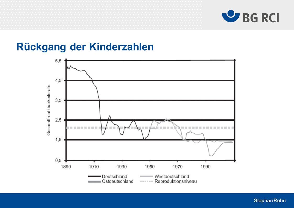 Rückgang der Kinderzahlen