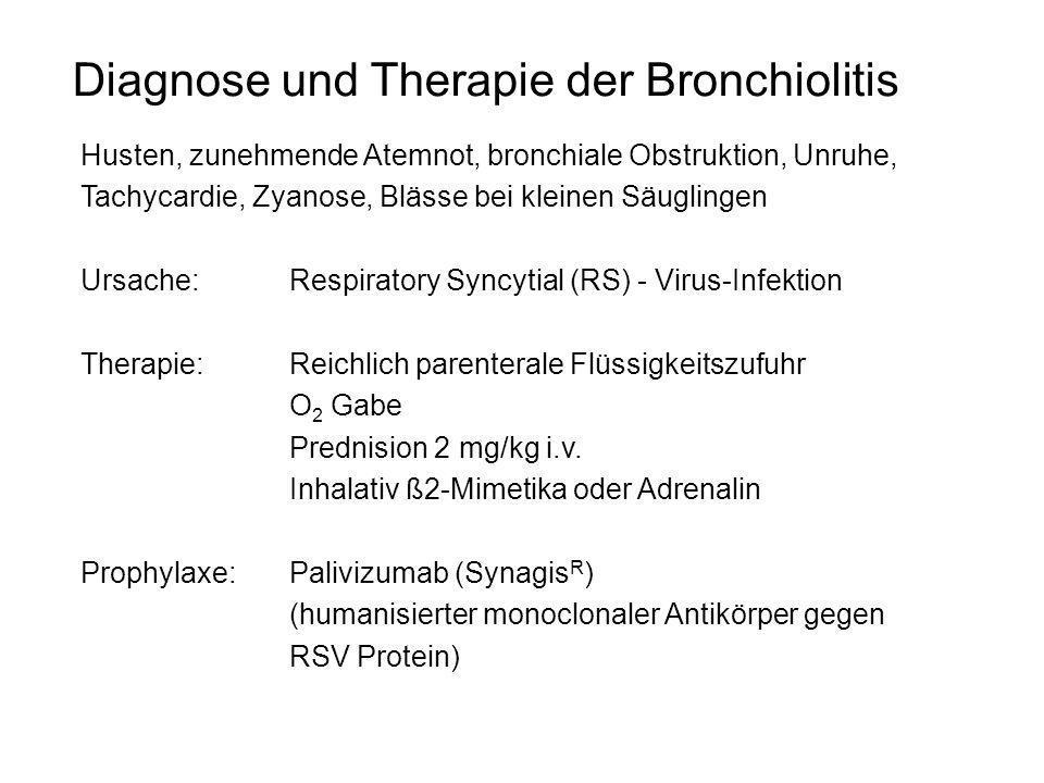 Diagnose und Therapie der Bronchiolitis