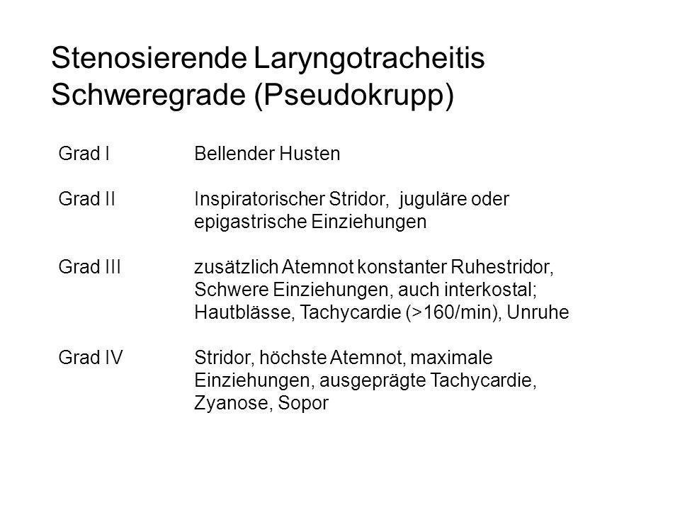 Stenosierende Laryngotracheitis Schweregrade (Pseudokrupp)