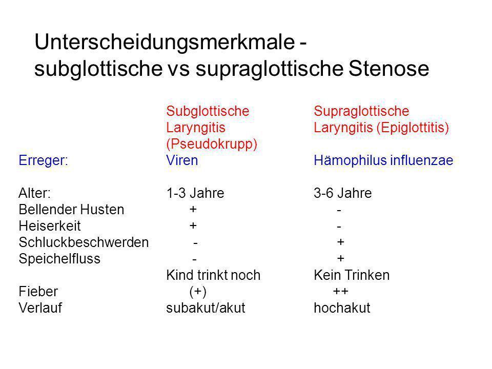 Unterscheidungsmerkmale - subglottische vs supraglottische Stenose
