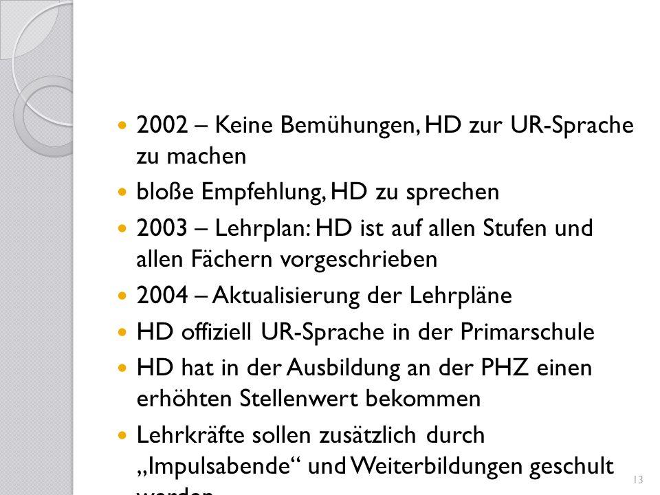 2002 – Keine Bemühungen, HD zur UR-Sprache zu machen