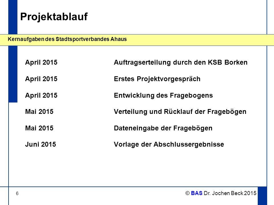 Projektablauf April 2015 Auftragserteilung durch den KSB Borken