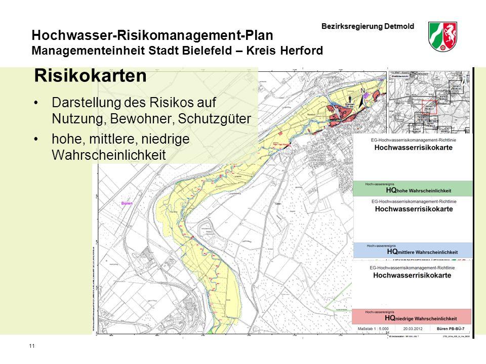 Risikokarten Darstellung des Risikos auf Nutzung, Bewohner, Schutzgüter.