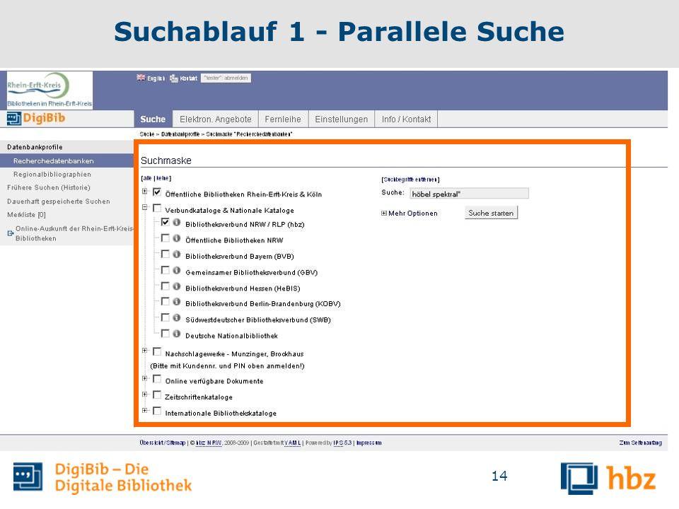 Suchablauf 1 - Parallele Suche