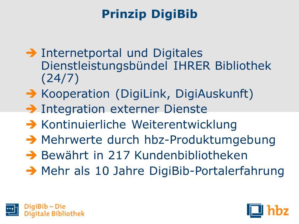 Kooperation (DigiLink, DigiAuskunft) Integration externer Dienste