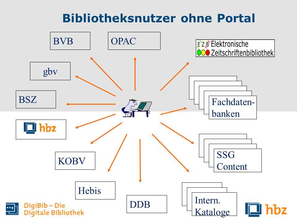 Bibliotheksnutzer ohne Portal