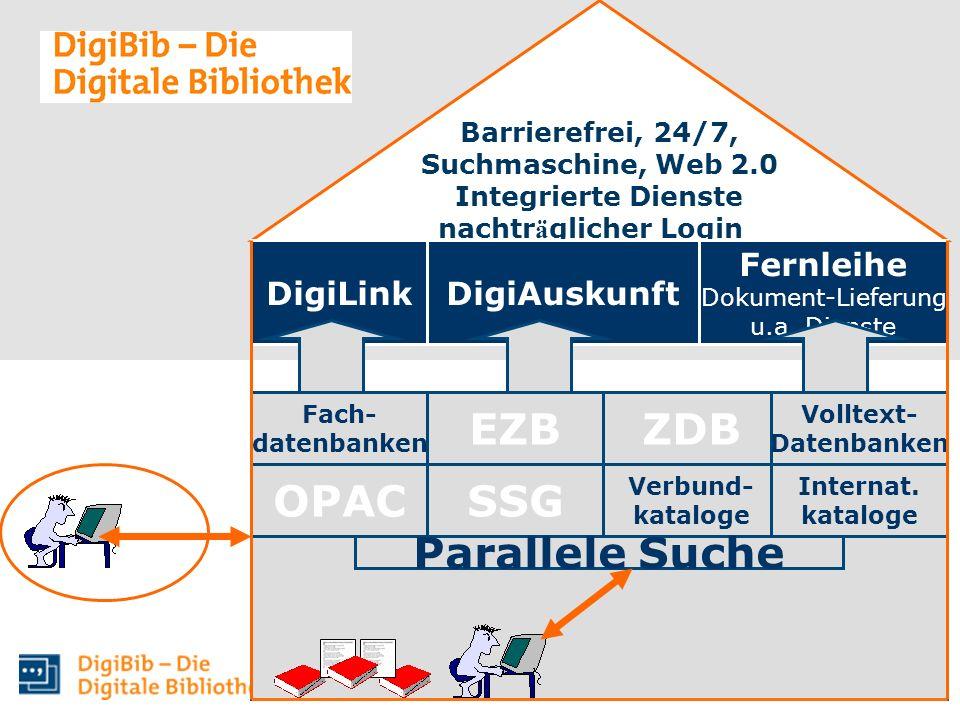 EZB ZDB OPAC SSG Parallele Suche