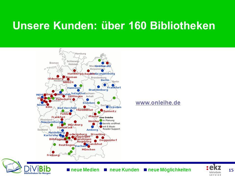 Unsere Kunden: über 160 Bibliotheken
