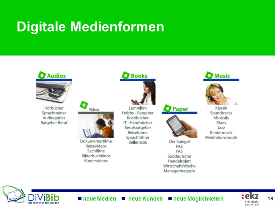 Digitale Medienformen