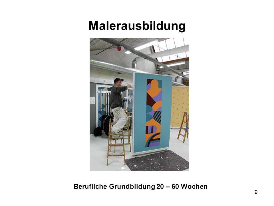 Malerausbildung Berufliche Grundbildung 20 – 60 Wochen