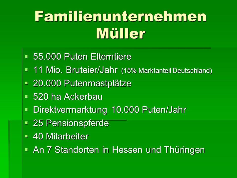Familienunternehmen Müller