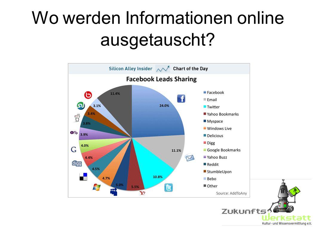 Wo werden Informationen online ausgetauscht