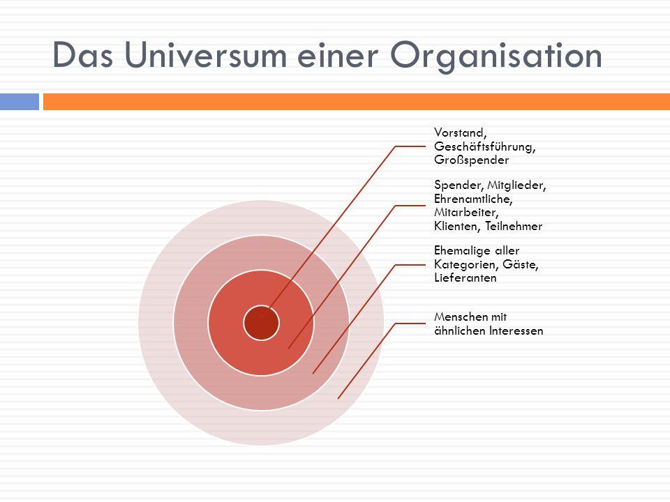 Das Universum einer Organisation