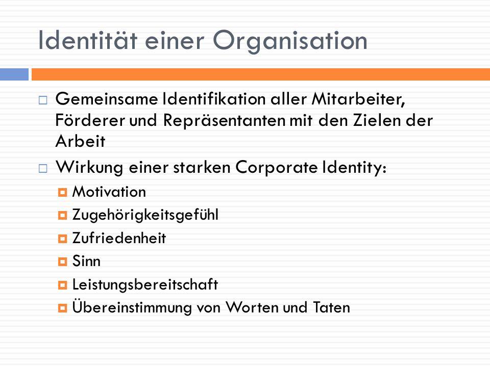Identität einer Organisation