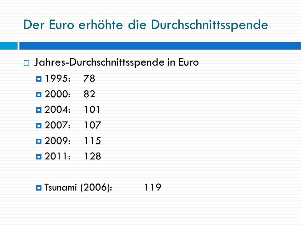Der Euro erhöhte die Durchschnittsspende
