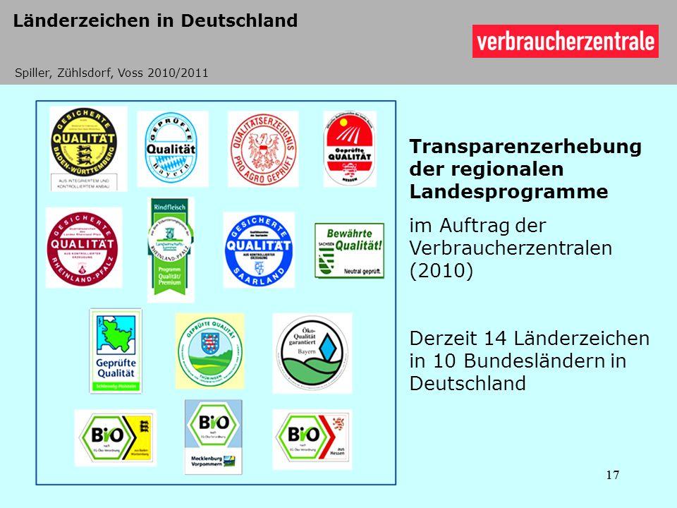 Transparenzerhebung der regionalen Landesprogramme