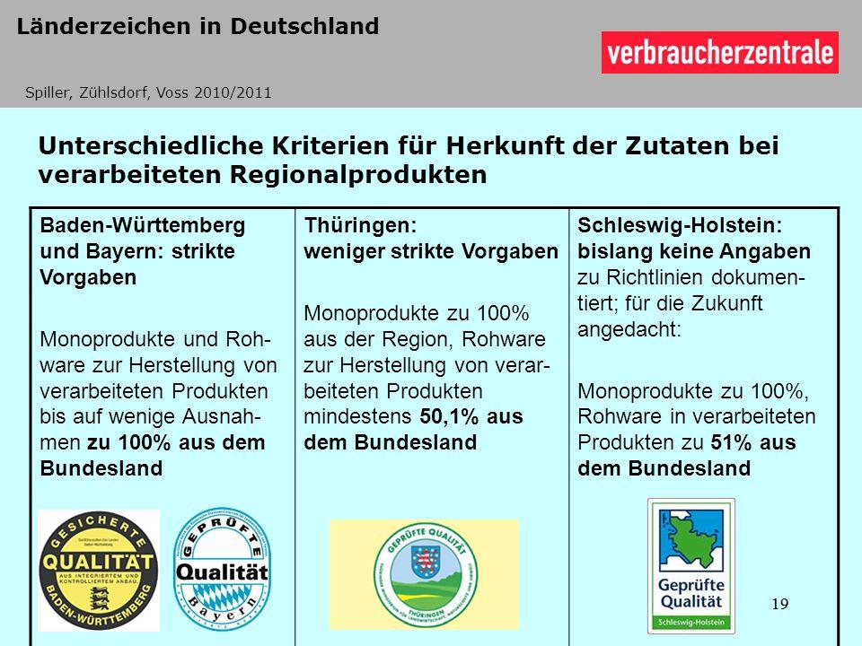 Länderzeichen in Deutschland