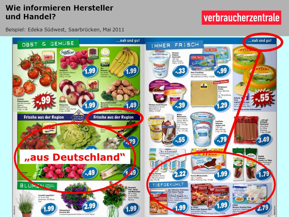 """""""aus Deutschland Wie informieren Hersteller und Handel 7"""