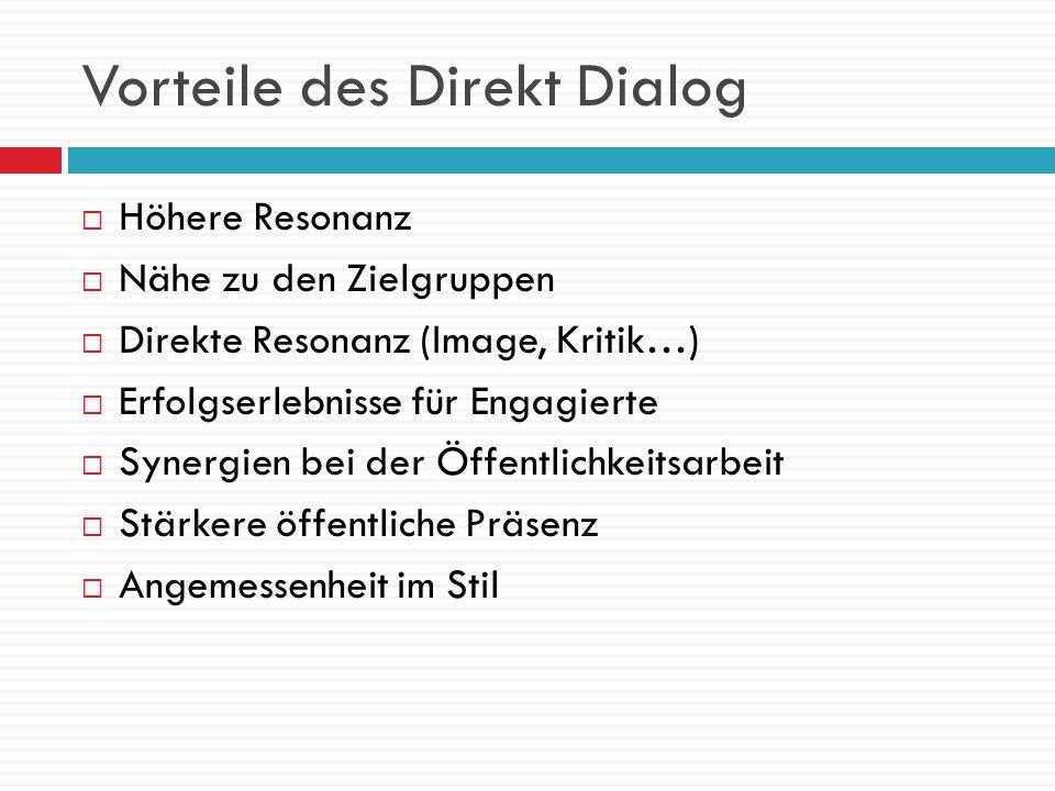Vorteile des Direkt Dialog